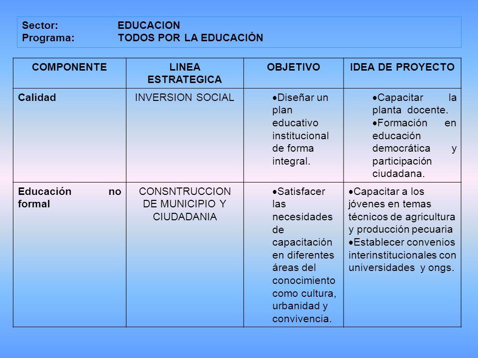 Sector:EDUCACION Programa: TODOS POR LA EDUCACIÓN COMPONENTELINEA ESTRATEGICA OBJETIVOIDEA DE PROYECTO CalidadINVERSION SOCIAL Diseñar un plan educativo institucional de forma integral.