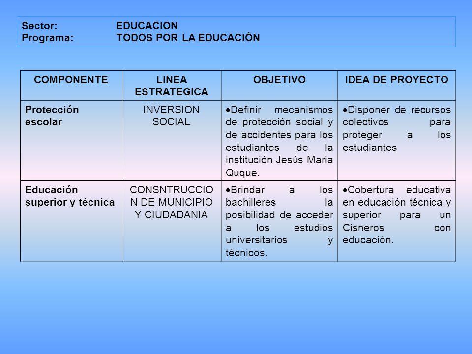 Sector:EDUCACION Programa: TODOS POR LA EDUCACIÓN COMPONENTELINEA ESTRATEGICA OBJETIVOIDEA DE PROYECTO Protección escolar INVERSION SOCIAL Definir mecanismos de protección social y de accidentes para los estudiantes de la institución Jesús Maria Quque.