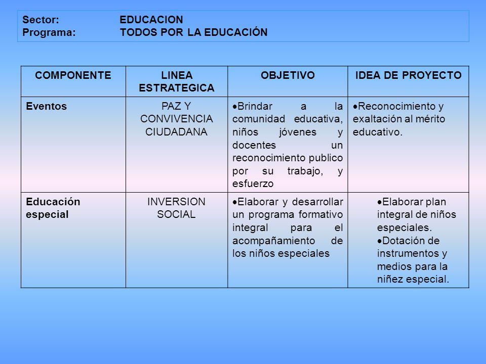 Sector:EDUCACION Programa: TODOS POR LA EDUCACIÓN COMPONENTELINEA ESTRATEGICA OBJETIVOIDEA DE PROYECTO EventosPAZ Y CONVIVENCIA CIUDADANA Brindar a la comunidad educativa, niños jóvenes y docentes un reconocimiento publico por su trabajo, y esfuerzo Reconocimiento y exaltación al mérito educativo.