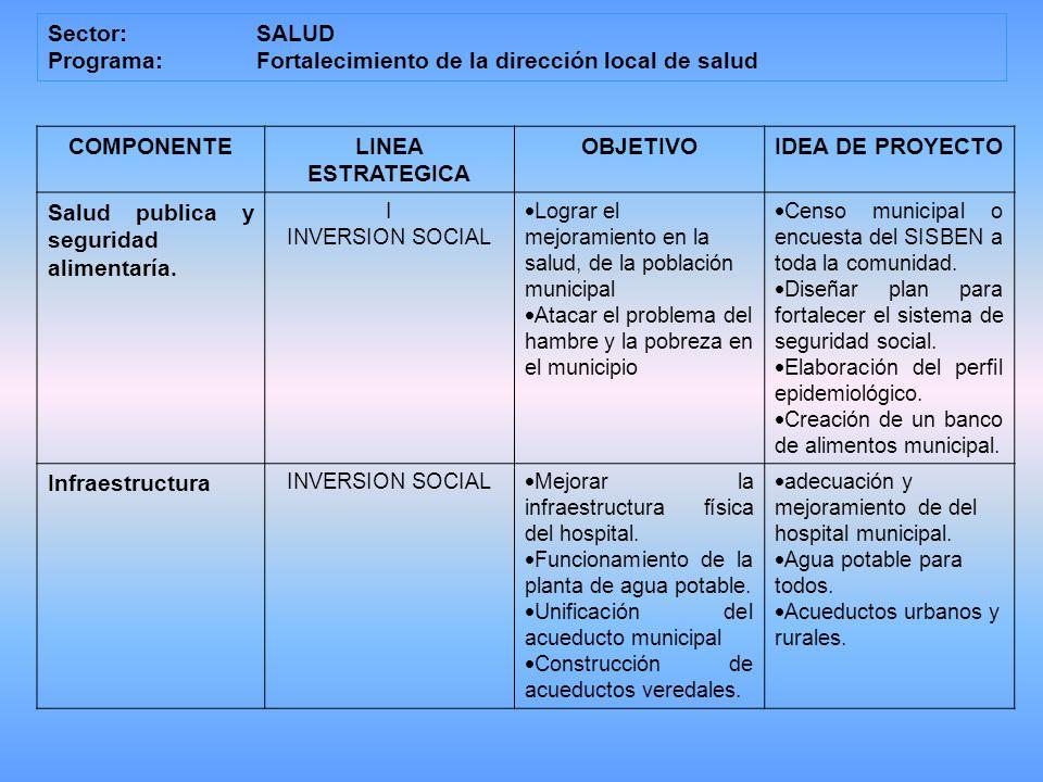 Sector:SALUD Programa: Fortalecimiento de la dirección local de salud COMPONENTELINEA ESTRATEGICA OBJETIVOIDEA DE PROYECTO Salud publica y seguridad alimentaría.