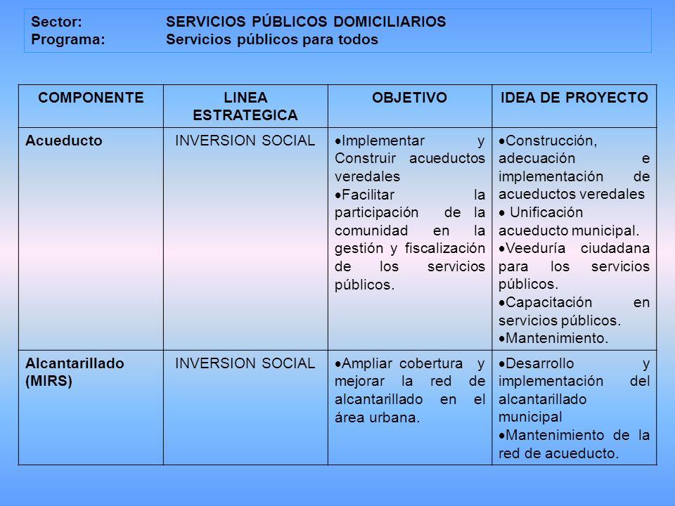 Sector:SERVICIOS PÚBLICOS DOMICILIARIOS Programa: Servicios públicos para todos COMPONENTELINEA ESTRATEGICA OBJETIVOIDEA DE PROYECTO AcueductoINVERSION SOCIAL Implementar y Construir acueductos veredales Facilitar la participación de la comunidad en la gestión y fiscalización de los servicios públicos.