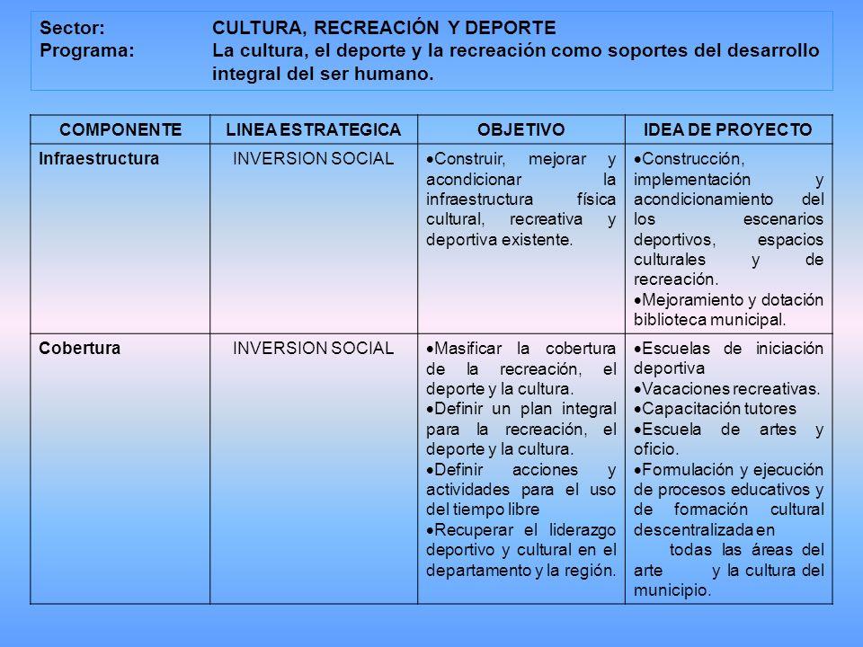 Sector:CULTURA, RECREACIÓN Y DEPORTE Programa:La cultura, el deporte y la recreación como soportes del desarrollo integral del ser humano.