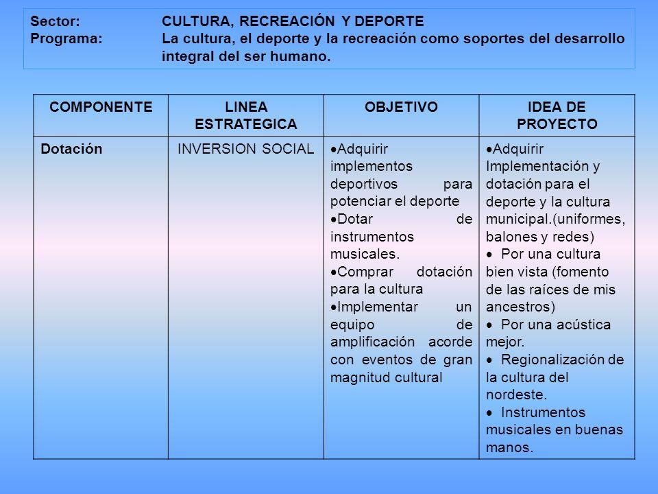 COMPONENTELINEA ESTRATEGICA OBJETIVOIDEA DE PROYECTO DotaciónINVERSION SOCIAL Adquirir implementos deportivos para potenciar el deporte Dotar de instrumentos musicales.