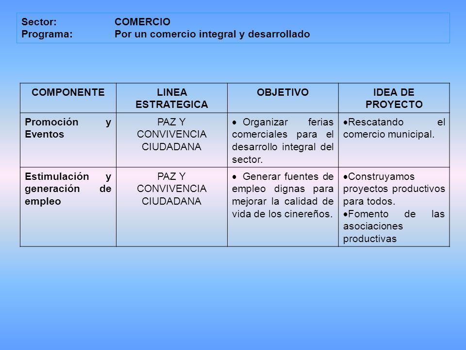 Sector: COMERCIO Programa:Por un comercio integral y desarrollado COMPONENTELINEA ESTRATEGICA OBJETIVOIDEA DE PROYECTO Promoción y Eventos PAZ Y CONVIVENCIA CIUDADANA Organizar ferias comerciales para el desarrollo integral del sector.