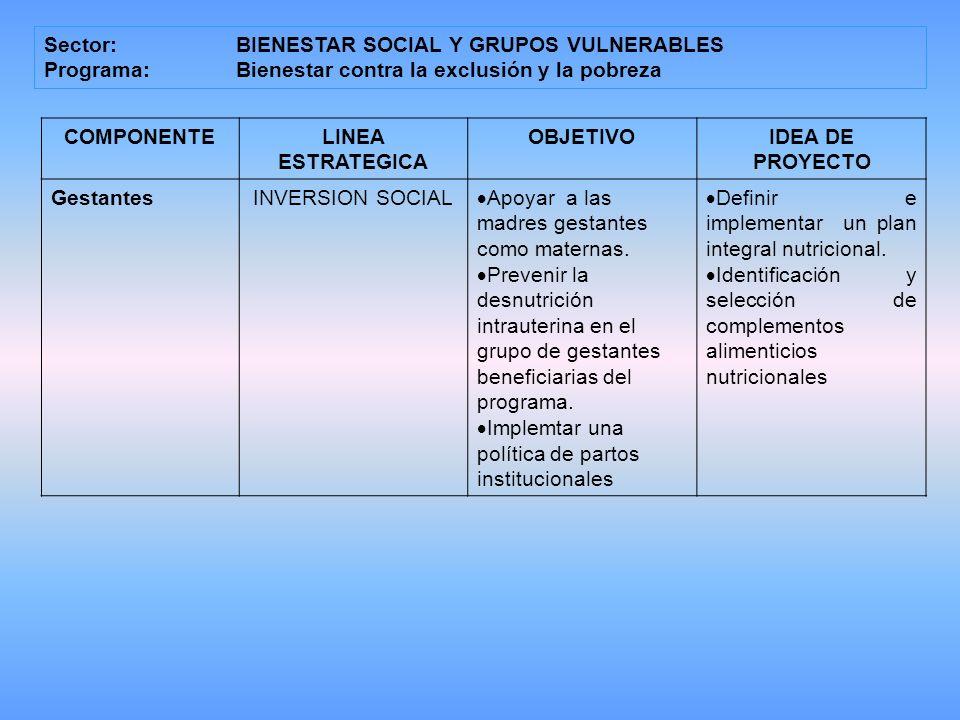 Sector: BIENESTAR SOCIAL Y GRUPOS VULNERABLES Programa: Bienestar contra la exclusión y la pobreza COMPONENTELINEA ESTRATEGICA OBJETIVOIDEA DE PROYECTO GestantesINVERSION SOCIAL Apoyar a las madres gestantes como maternas.
