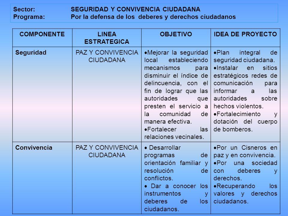 Sector: SEGURIDAD Y CONVIVENCIA CIUDADANA Programa: Por la defensa de los deberes y derechos ciudadanos COMPONENTELINEA ESTRATEGICA OBJETIVOIDEA DE PROYECTO SeguridadPAZ Y CONVIVENCIA CIUDADANA Mejorar la seguridad local estableciendo mecanismos para disminuir el índice de delincuencia, con el fin de lograr que las autoridades que presten el servicio a la comunidad de manera efectiva.