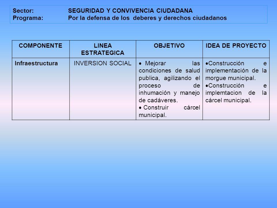 Sector: SEGURIDAD Y CONVIVENCIA CIUDADANA Programa: Por la defensa de los deberes y derechos ciudadanos COMPONENTELINEA ESTRATEGICA OBJETIVOIDEA DE PROYECTO InfraestructuraINVERSION SOCIAL Mejorar las condiciones de salud publica, agilizando el proceso de inhumación y manejo de cadáveres.
