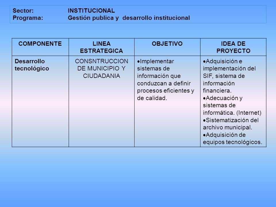 Sector:INSTITUCIONAL Programa: Gestión publica y desarrollo institucional COMPONENTELINEA ESTRATEGICA OBJETIVOIDEA DE PROYECTO Desarrollo tecnológico CONSNTRUCCION DE MUNICIPIO Y CIUDADANIA Implementar sistemas de información que conduzcan a definir procesos eficientes y de calidad.