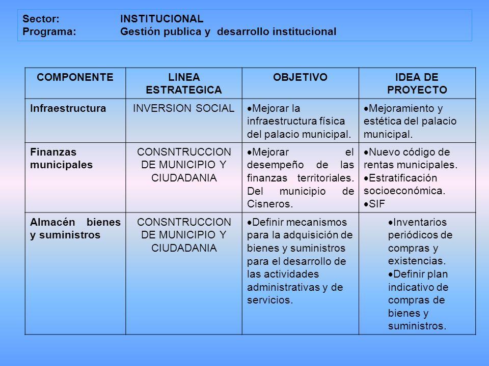 Sector:INSTITUCIONAL Programa: Gestión publica y desarrollo institucional COMPONENTELINEA ESTRATEGICA OBJETIVOIDEA DE PROYECTO InfraestructuraINVERSION SOCIAL Mejorar la infraestructura física del palacio municipal.