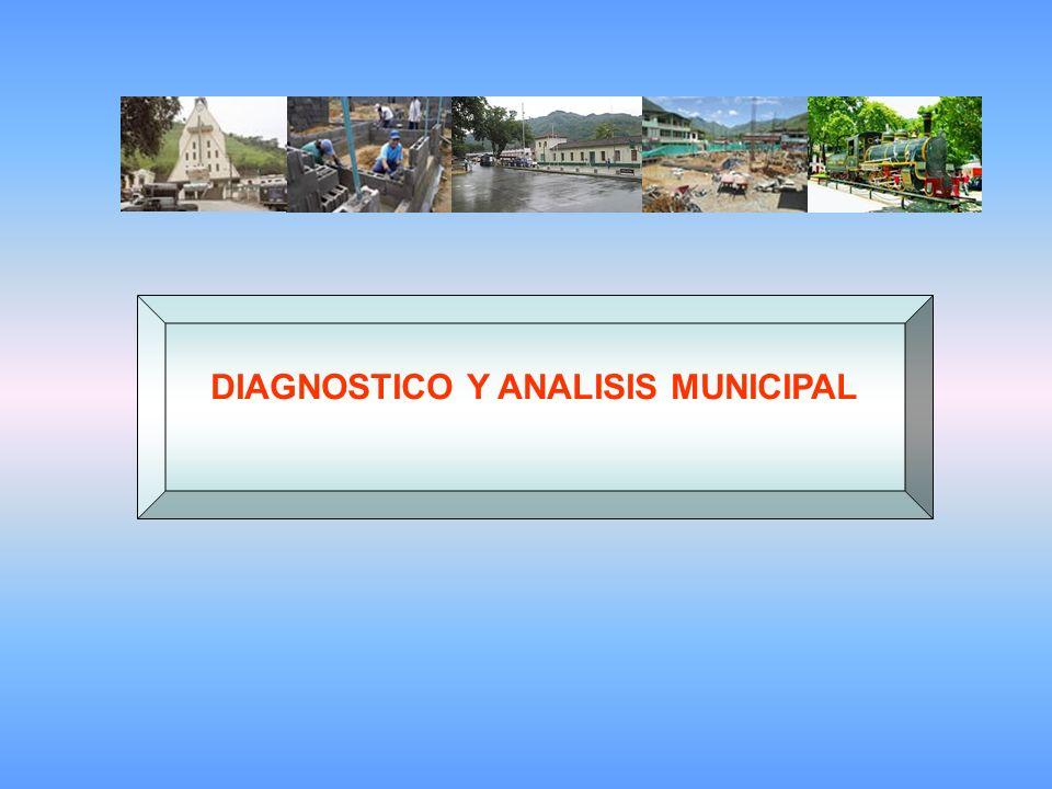 Sector: FOVIS, VIVIENDA Programa: Construcción y mejoramiento integral de la vivienda COMPONENTELINEA ESTRATEGICAOBJETIVOIDEA DE PROYECTO InfraestructuraINVERSION SOCIAL Organizar y estructurar el fovis municipal.