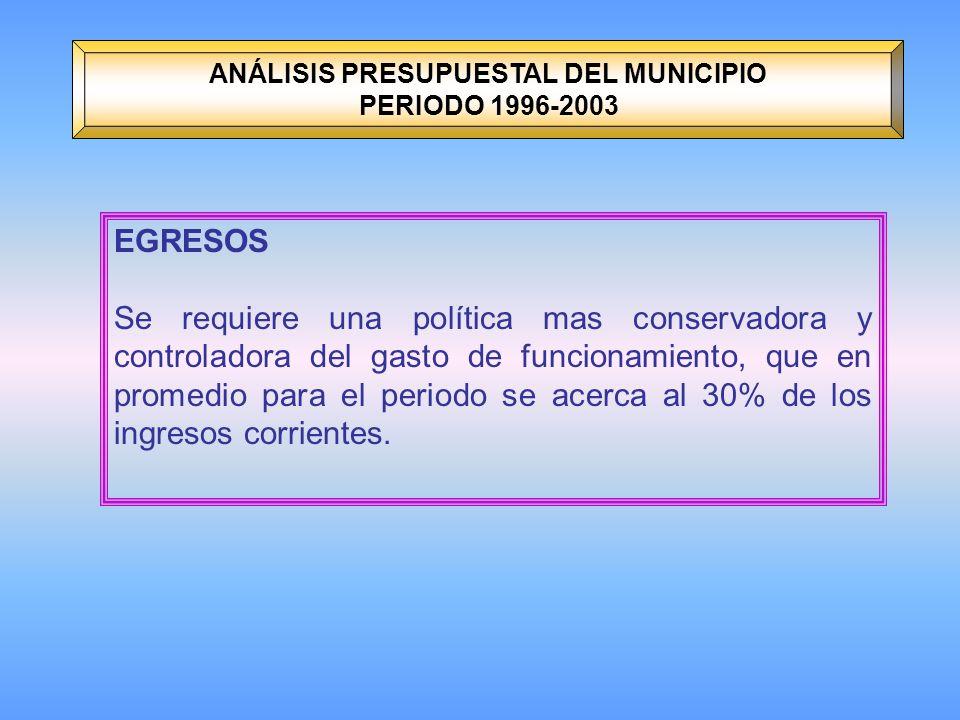 ANÁLISIS PRESUPUESTAL DEL MUNICIPIO PERIODO 1996-2003 EGRESOS Se requiere una política mas conservadora y controladora del gasto de funcionamiento, que en promedio para el periodo se acerca al 30% de los ingresos corrientes.