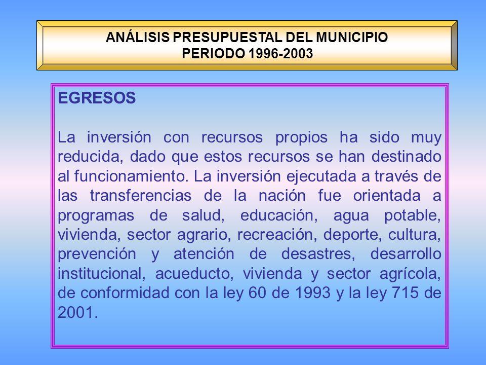 ANÁLISIS PRESUPUESTAL DEL MUNICIPIO PERIODO 1996-2003 EGRESOS La inversión con recursos propios ha sido muy reducida, dado que estos recursos se han destinado al funcionamiento.