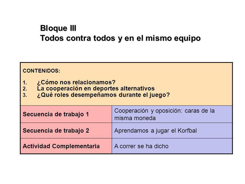 CONTENIDOS: 1.La estrategia y la táctica 2. La iniciación deportiva en actividades de invasión 3.