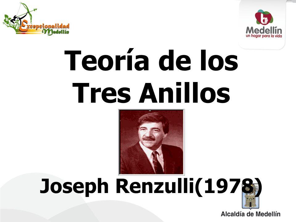 Teoría de los Tres Anillos Joseph Renzulli(1978)