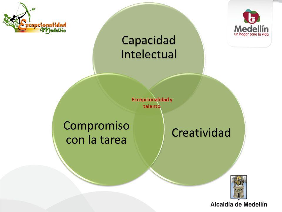 Capacidad Intelectual Creatividad Compromiso con la tarea Excepcionalidad y talento