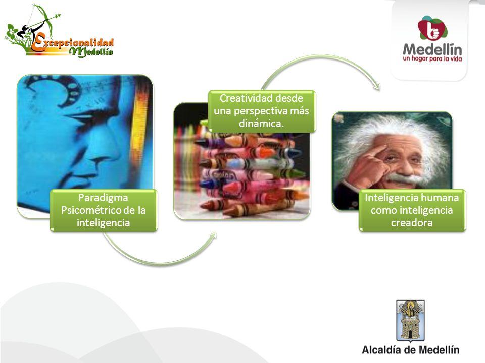 Paradigma Psicométrico de la inteligencia Creatividad desde una perspectiva más dinámica. Inteligencia humana como inteligencia creadora