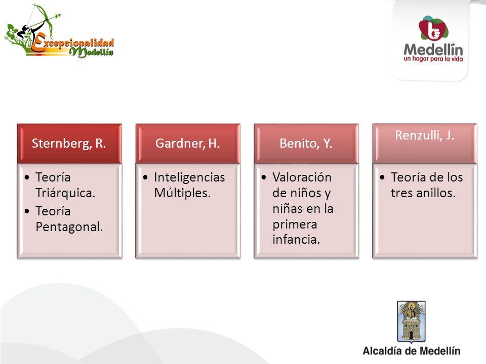 Sternberg, R. Teoría Triárquica. Teoría Pentagonal. Gardner, H. Inteligencias Múltiples. Benito, Y. Valoración de niños y niñas en la primera infancia