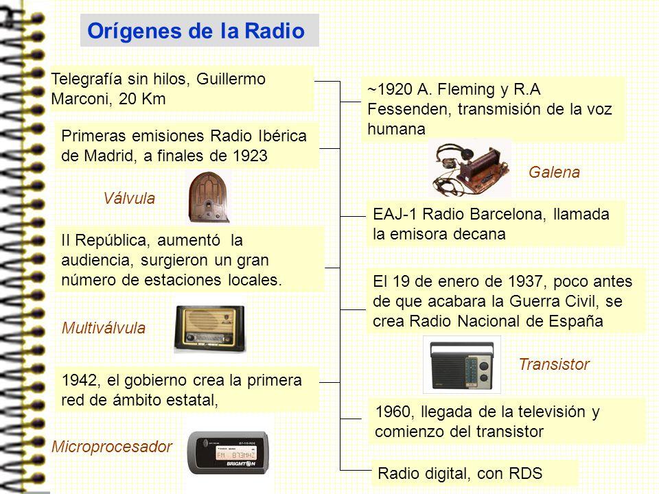 Telegrafía sin hilos, Guillermo Marconi, 20 Km Orígenes de la Radio ~1920 A. Fleming y R.A Fessenden, transmisión de la voz humana Primeras emisiones