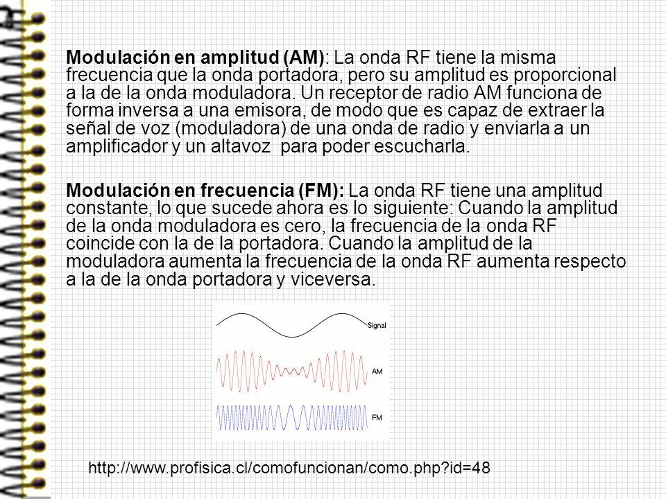 Modulación en amplitud (AM): La onda RF tiene la misma frecuencia que la onda portadora, pero su amplitud es proporcional a la de la onda moduladora.