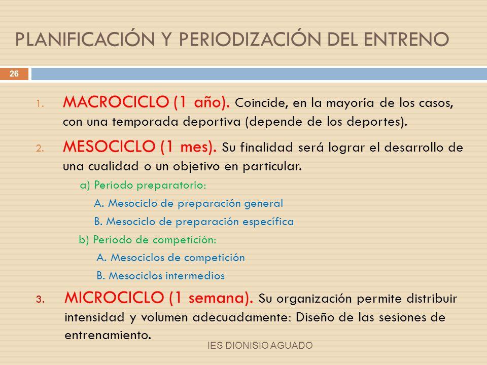 Planificación temporada IES DIONISIO AGUADO 27 Macrociclo Mesociclos Microciclos L M X J V S D UNIDADES de entrenamiento