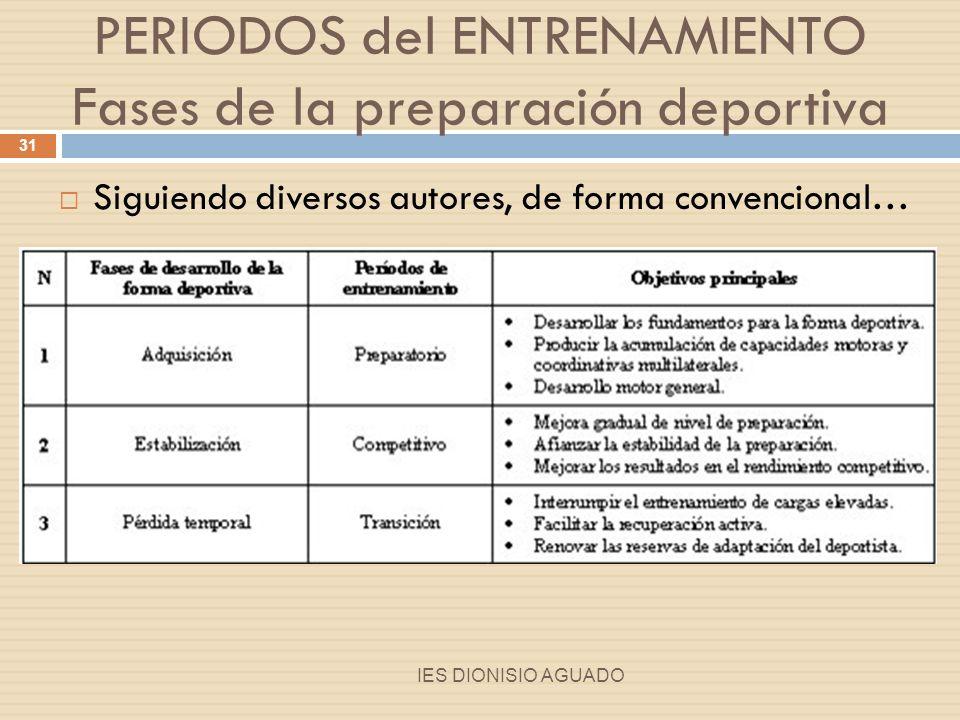 Período preparatorio Objetivo: preparación física general, perfeccionar elementos técnicos y táctica básica.