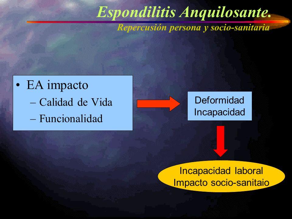 EA impacto –Calidad de Vida –Funcionalidad Deformidad Incapacidad Incapacidad laboral Impacto socio-sanitaio Espondilitis Anquilosante. Repercusión pe