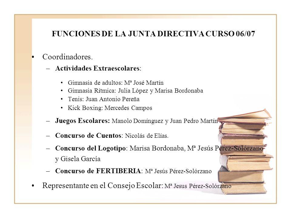 FUNCIONES DE LA JUNTA DIRECTIVA CURSO 06/07 Coordinadores.