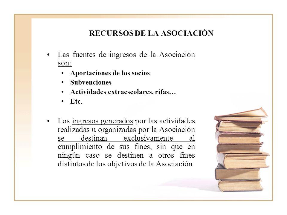 RECURSOS DE LA ASOCIACIÓN Las fuentes de ingresos de la Asociación son: Aportaciones de los socios Subvenciones Actividades extraescolares, rifas… Etc.