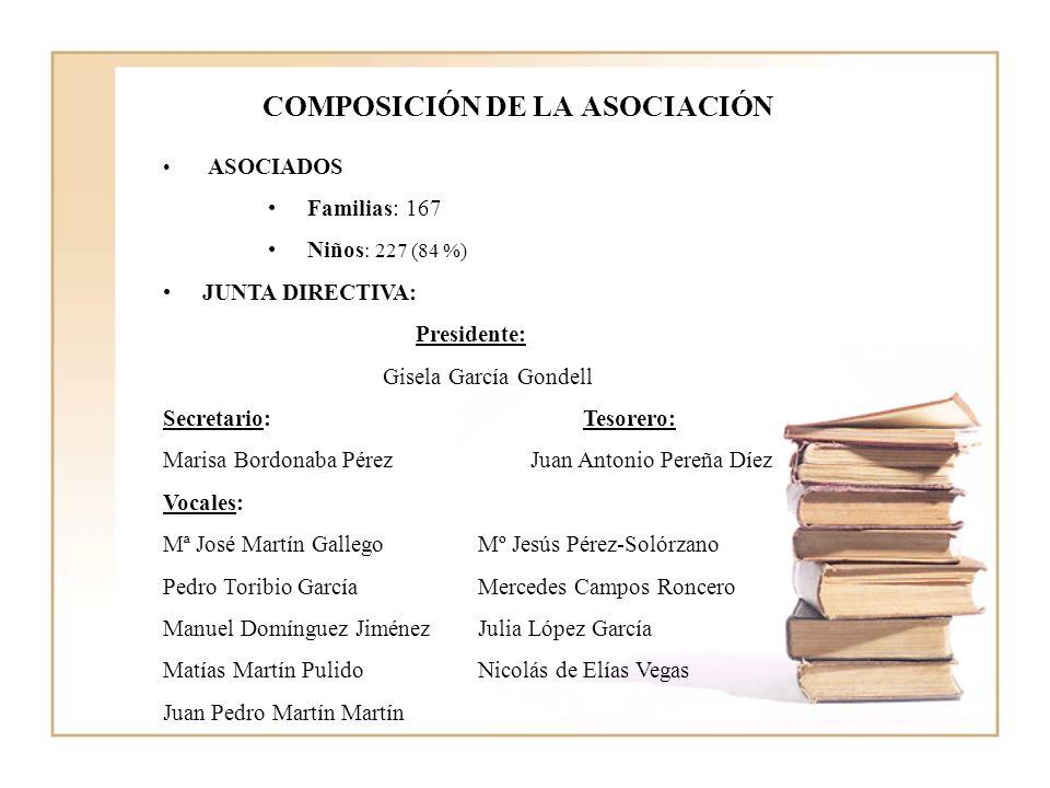 ASAMBLEA ORDINARIA ORDEN DEL DÍA: 1.Lectura y aprobación del acta de la Asamblea anterior.