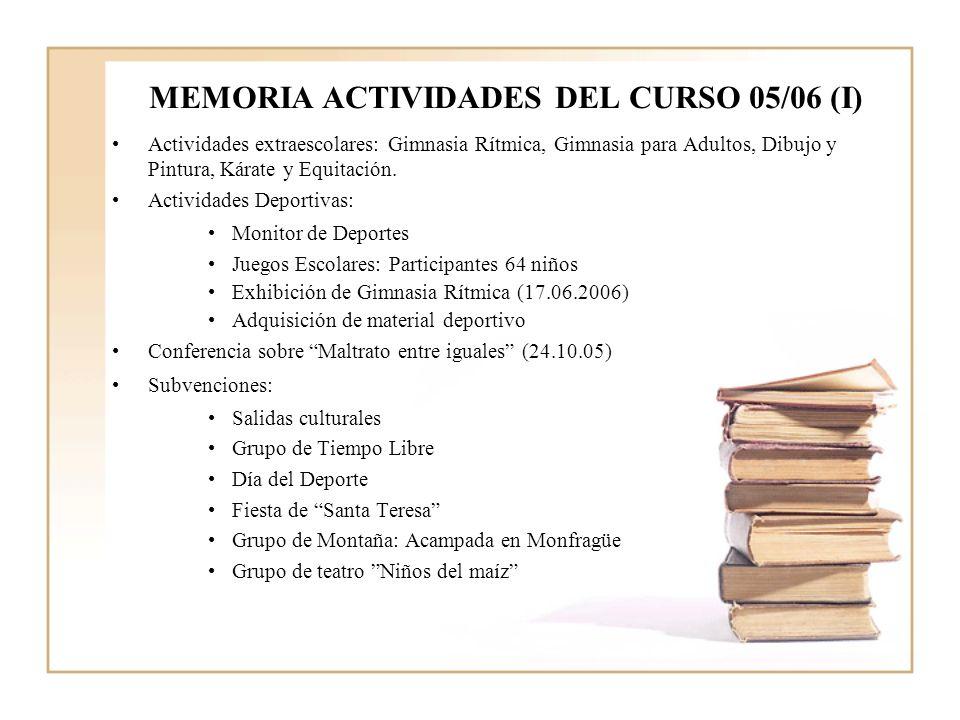 MEMORIA ACTIVIDADES DEL CURSO 05/06 (I) Actividades extraescolares: Gimnasia Rítmica, Gimnasia para Adultos, Dibujo y Pintura, Kárate y Equitación.