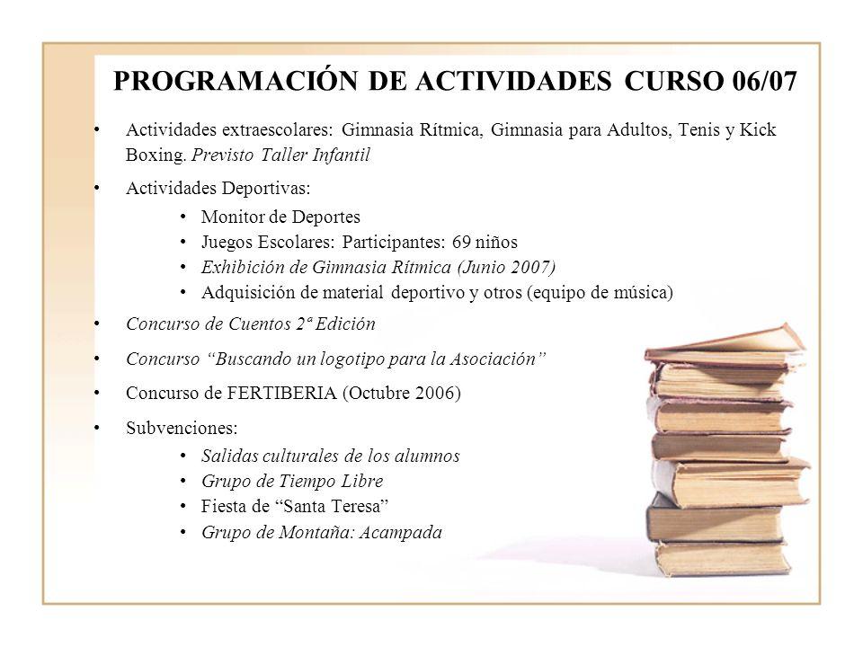 PROGRAMACIÓN DE ACTIVIDADES CURSO 06/07 Actividades extraescolares: Gimnasia Rítmica, Gimnasia para Adultos, Tenis y Kick Boxing.