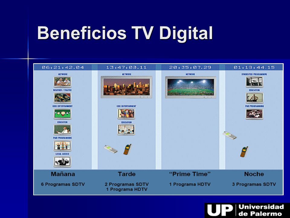 Beneficios TV Digital