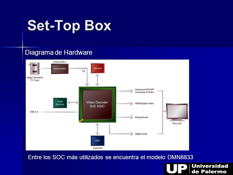 Entre los SOC más utilizados se encuentra el modelo DMN8833 Set-Top Box Diagrama de Hardware