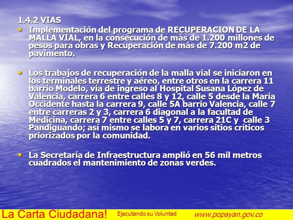 1.4.2 VIAS Implementación del programa de RECUPERACION DE LA MALLA VIAL, en la consecución de más de 1.200 millones de pesos para obras y Recuperación