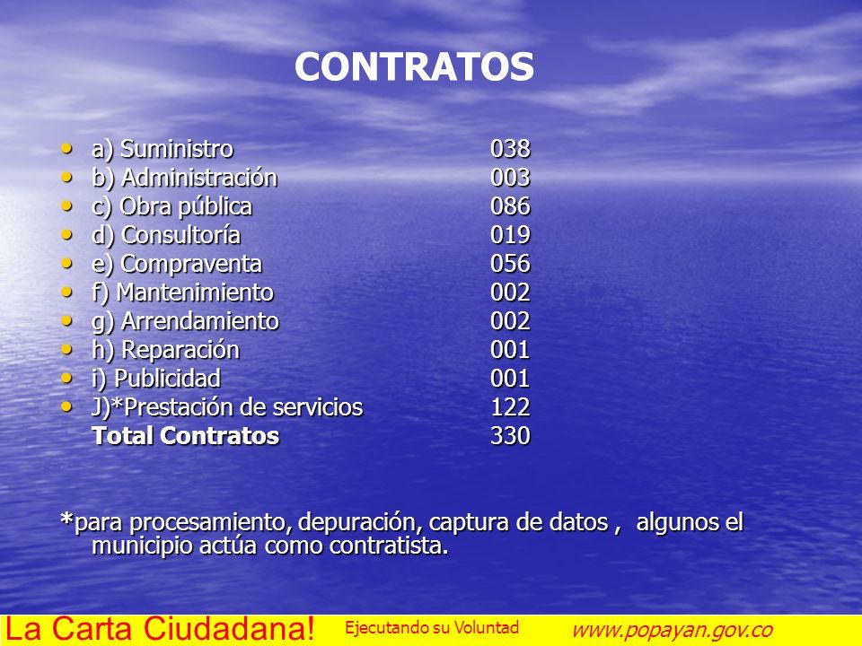 a) Suministro038 a) Suministro038 b) Administración003 b) Administración003 c) Obra pública 086 c) Obra pública 086 d) Consultoría019 d) Consultoría01