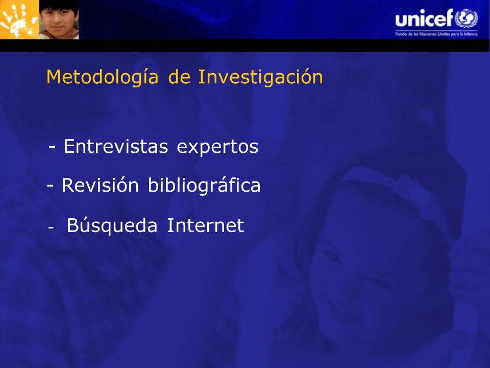 Metodología de Investigación - Entrevistas expertos - Revisión bibliográfica - Búsqueda Internet
