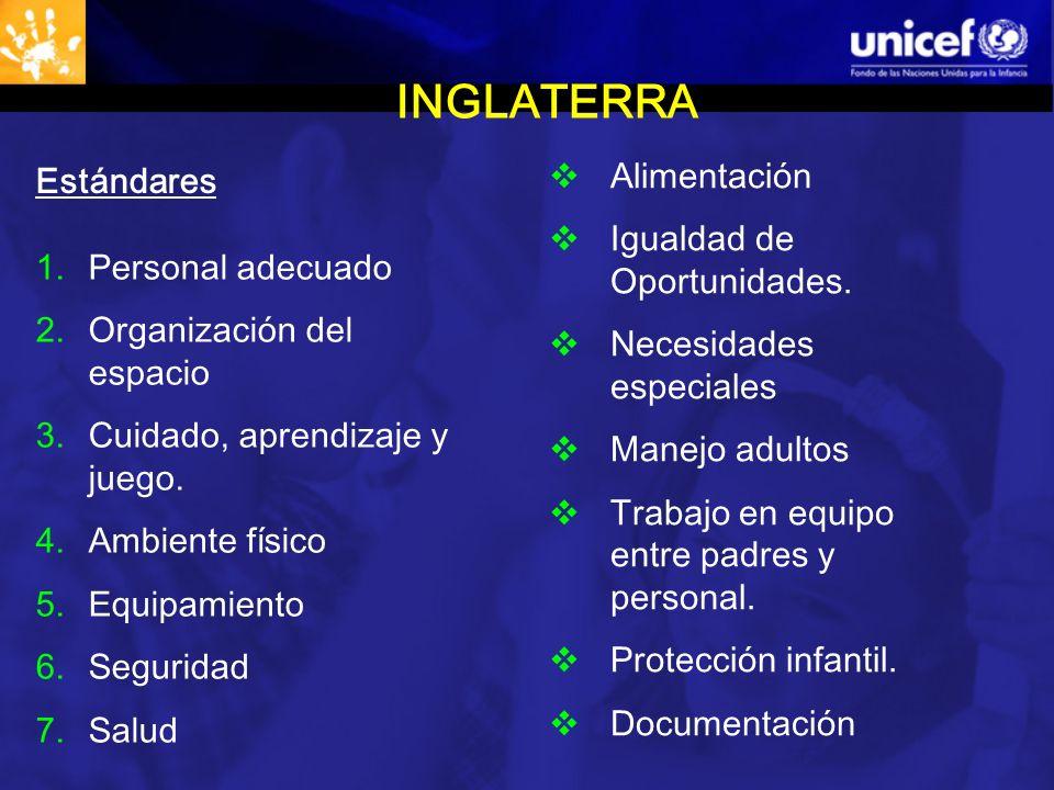 INGLATERRA Estándares 1.Personal adecuado 2.Organización del espacio 3.Cuidado, aprendizaje y juego.