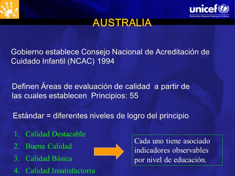 AUSTRALIA Gobierno establece Consejo Nacional de Acreditación de Cuidado Infantil (NCAC) 1994 Definen Áreas de evaluación de calidad a partir de las cuales establecen Principios: 55 Estándar = diferentes niveles de logro del principio 1.Calidad Destacable 2.Buena Calidad 3.Calidad Básica 4.Calidad Insatisfactoria Cada uno tiene asociado indicadores observables por nivel de educación.