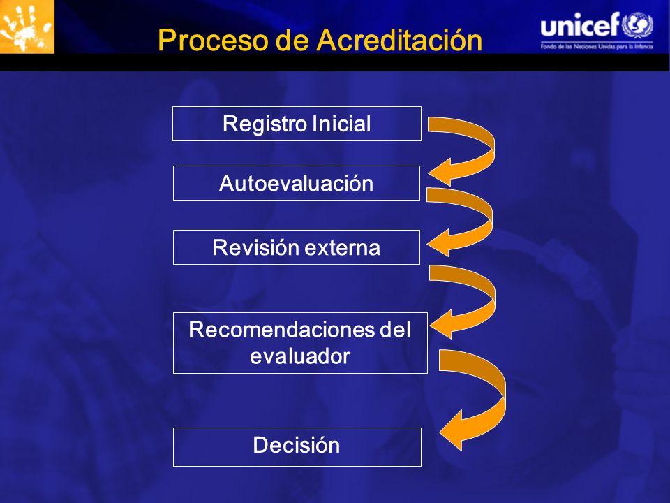Proceso de Acreditación Decisión Registro Inicial Autoevaluación Revisión externa Recomendaciones del evaluador