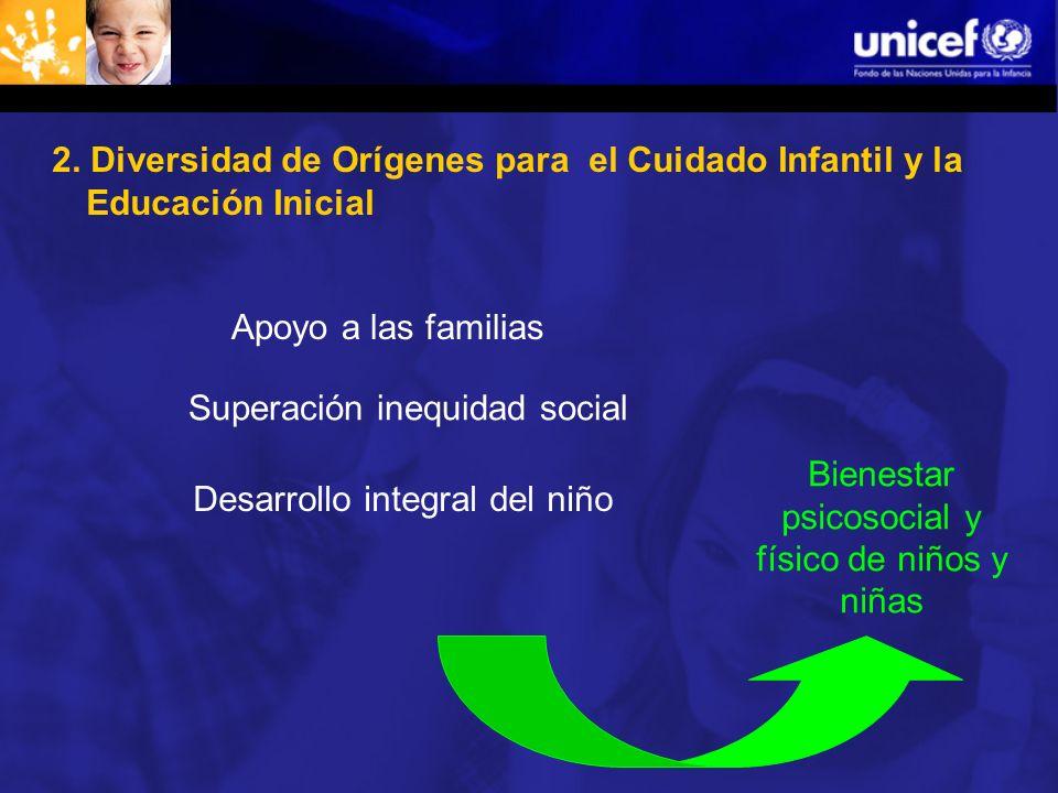 2. Diversidad de Orígenes para el Cuidado Infantil y la Educación Inicial Apoyo a las familias Superación inequidad social Desarrollo integral del niñ