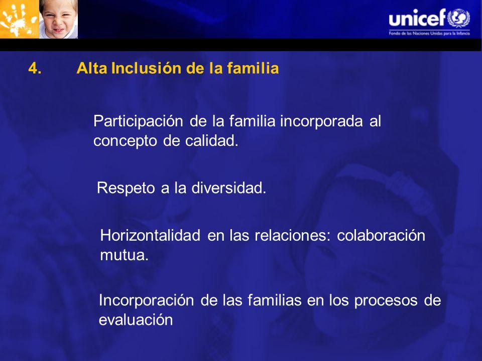 4.Alta Inclusión de la familia Participación de la familia incorporada al concepto de calidad.