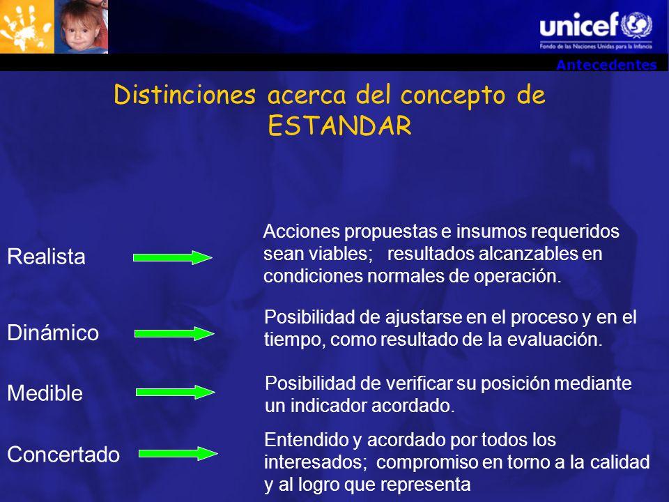 Antecedentes Distinciones acerca del concepto de ESTANDAR Realista Posibilidad de verificar su posición mediante un indicador acordado.