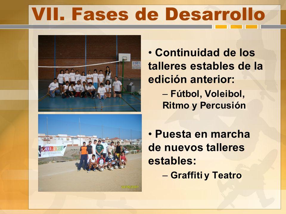 VII. Fases de Desarrollo Continuidad de los talleres estables de la edición anterior: – Fútbol, Voleibol, Ritmo y Percusión Puesta en marcha de nuevos