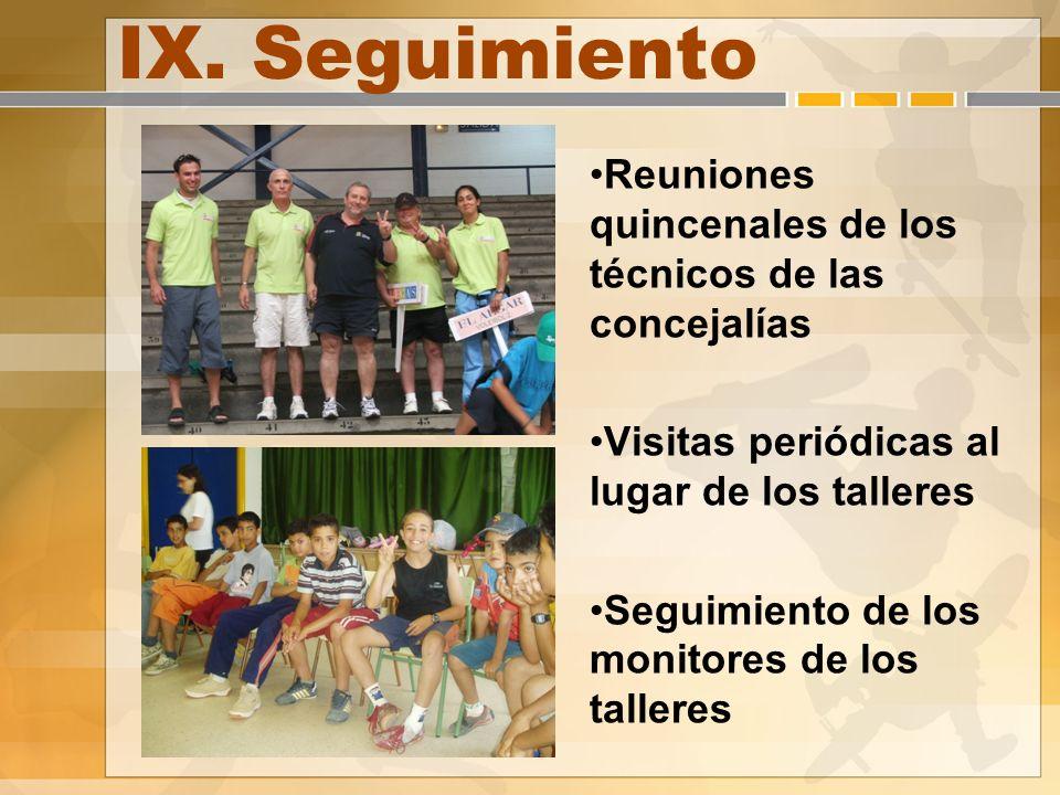 IX. Seguimiento Reuniones quincenales de los técnicos de las concejalías Visitas periódicas al lugar de los talleres Seguimiento de los monitores de l