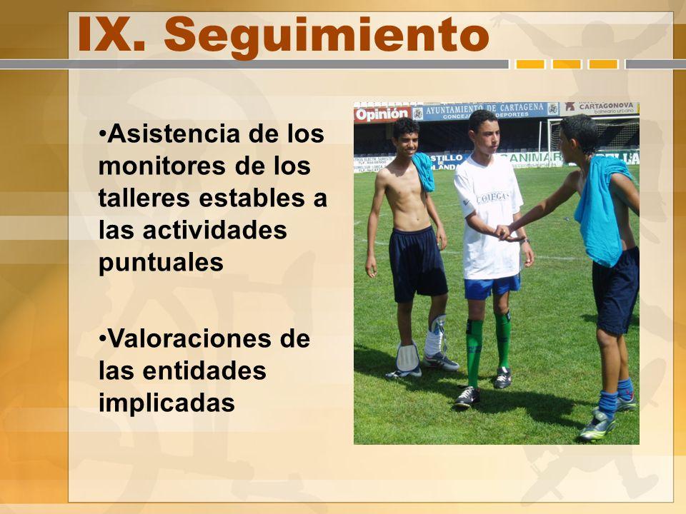 IX. Seguimiento Asistencia de los monitores de los talleres estables a las actividades puntuales Valoraciones de las entidades implicadas