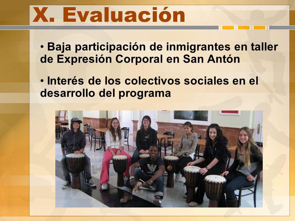 X. Evaluación Baja participación de inmigrantes en taller de Expresión Corporal en San Antón Interés de los colectivos sociales en el desarrollo del p