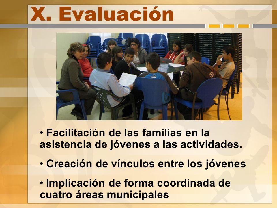 X. Evaluación Facilitación de las familias en la asistencia de jóvenes a las actividades.
