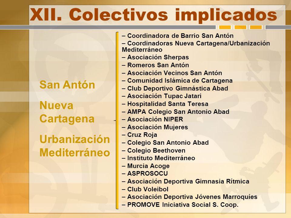 XII. Colectivos implicados – Coordinadora de Barrio San Antón – Coordinadoras Nueva Cartagena/Urbanización Mediterráneo – Asociación Sherpas – Romeros