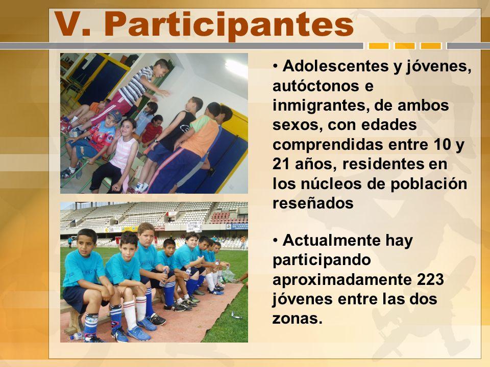 V. Participantes Adolescentes y jóvenes, autóctonos e inmigrantes, de ambos sexos, con edades comprendidas entre 10 y 21 años, residentes en los núcle