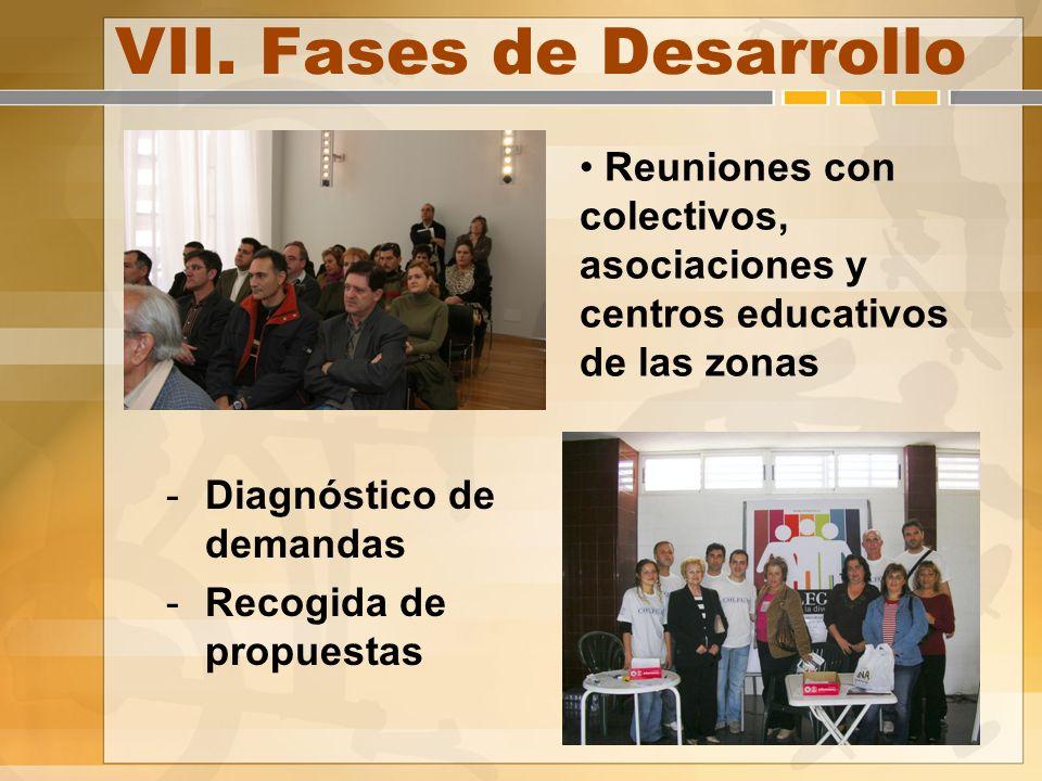 VII. Fases de Desarrollo Reuniones con colectivos, asociaciones y centros educativos de las zonas -Diagnóstico de demandas -Recogida de propuestas